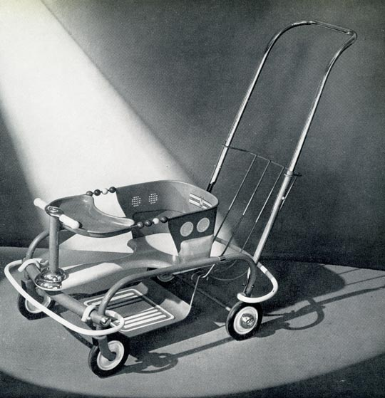Industrial Design in America, 1951
